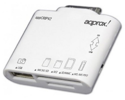 CARD READER FOR IPAD  APPROX APPCIRP LECTOR